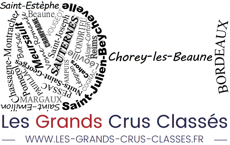 les-grands-crus-classes.fr